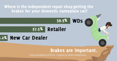 IMR - Brakes - Domestic