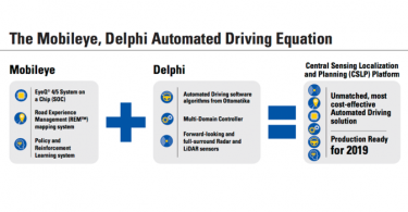 Mobileye - Delphi - Automated Driving