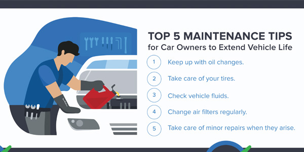 yourmechanic releases top 5 maintenance tips for car owners to rh aftermarketnews com car care guide pdf Patient Care Guide