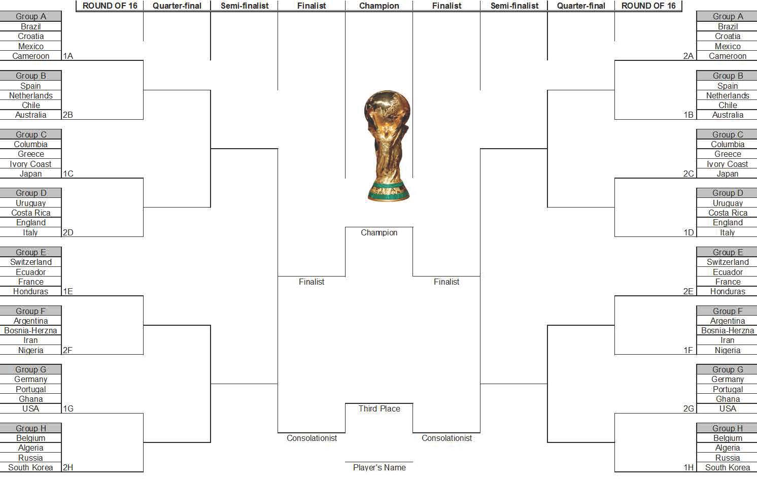 photo regarding Printable World Cup Bracket identified as ZF Products and services Announces FIFA International Cup Bracket Trouble
